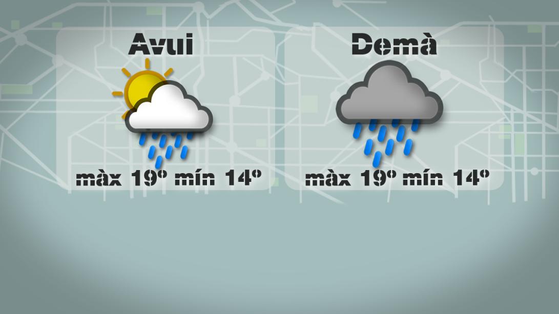 MOU TV,  El temps previsió